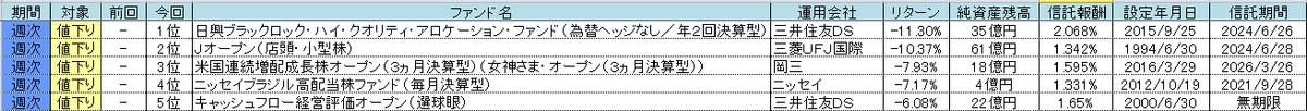 f:id:bear-snow:20210705110702p:plain