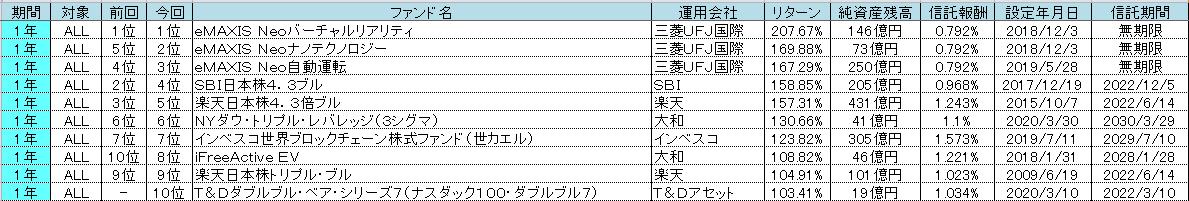 f:id:bear-snow:20210710034855p:plain