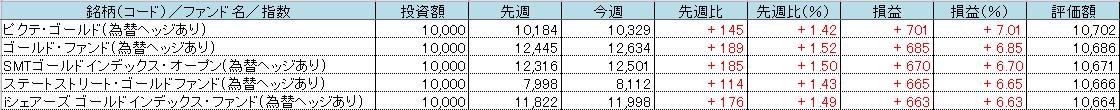 f:id:bear-snow:20210711053948p:plain