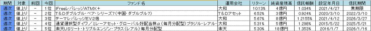 f:id:bear-snow:20210719113237p:plain
