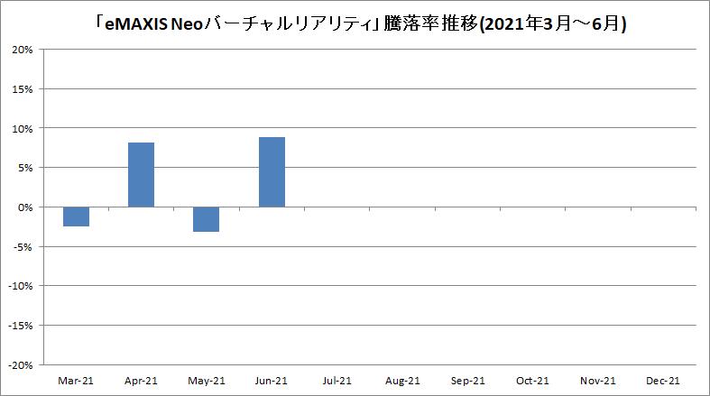 f:id:bear-snow:20210723221325p:plain
