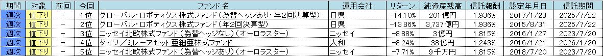 f:id:bear-snow:20210726120152p:plain
