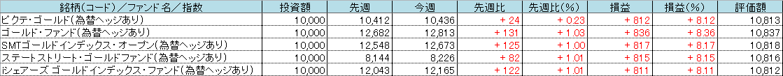f:id:bear-snow:20210731235458p:plain