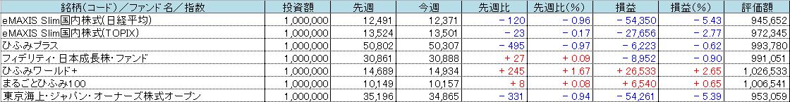 f:id:bear-snow:20210801175048p:plain