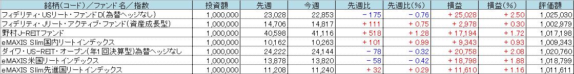 f:id:bear-snow:20210801175746p:plain