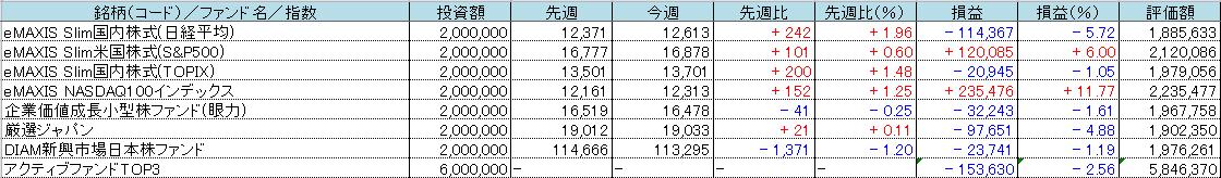 f:id:bear-snow:20210807222625p:plain