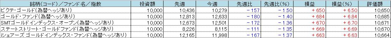 f:id:bear-snow:20210807231109p:plain