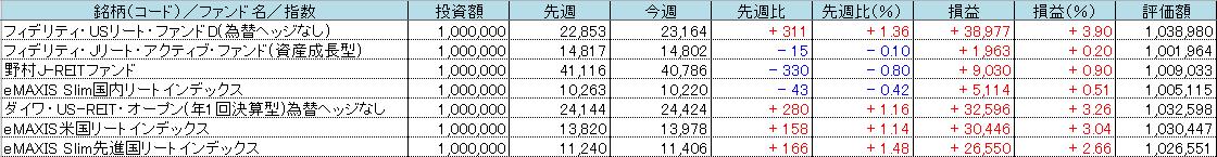 f:id:bear-snow:20210808063840p:plain