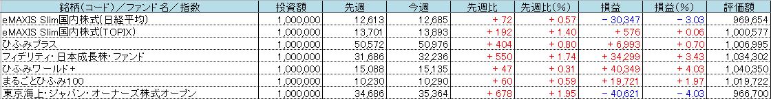 f:id:bear-snow:20210815051223p:plain