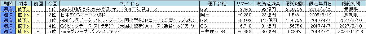 f:id:bear-snow:20210815152647p:plain