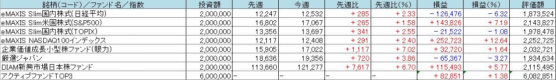 f:id:bear-snow:20210828063005p:plain