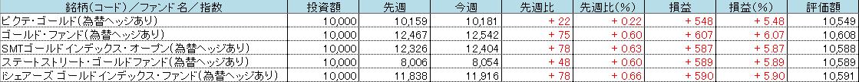 f:id:bear-snow:20210828201100p:plain