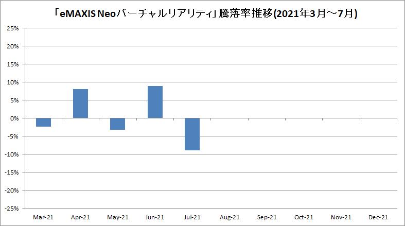 f:id:bear-snow:20210902154051p:plain