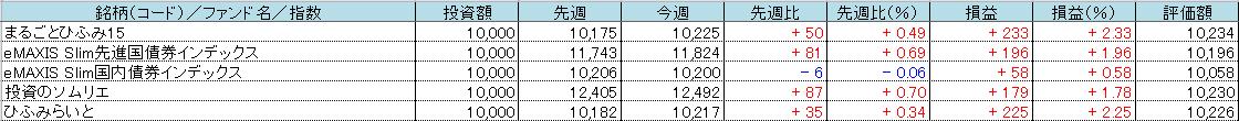 f:id:bear-snow:20210904202314p:plain