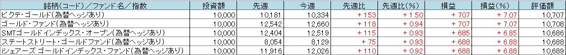 f:id:bear-snow:20210904203230p:plain