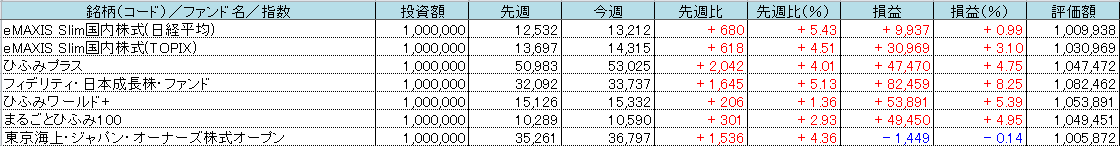 f:id:bear-snow:20210905053503p:plain