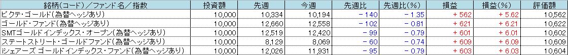 f:id:bear-snow:20210911200825p:plain