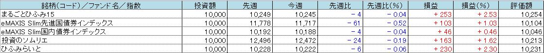 f:id:bear-snow:20210918195030p:plain