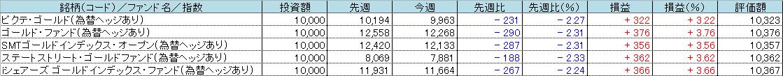 f:id:bear-snow:20210919051509p:plain