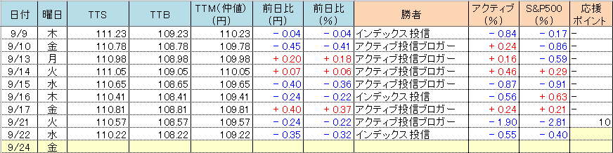 f:id:bear-snow:20210923065434p:plain