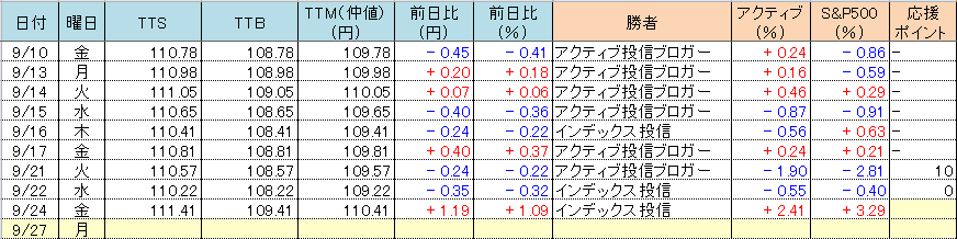 f:id:bear-snow:20210925081542p:plain