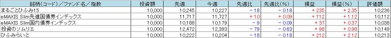 f:id:bear-snow:20210925200338p:plain