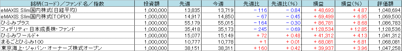 f:id:bear-snow:20210926054831p:plain