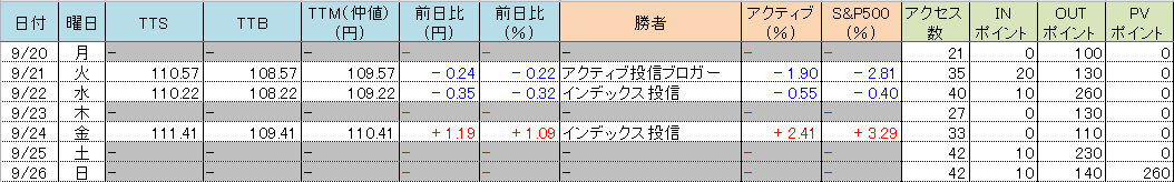 f:id:bear-snow:20210927050352p:plain
