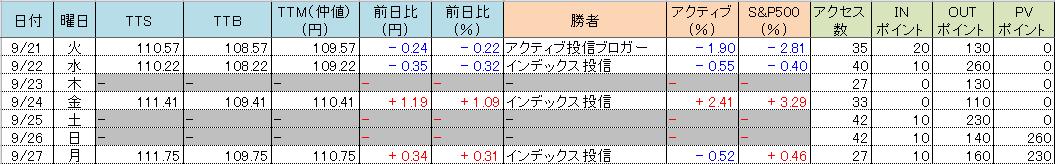 f:id:bear-snow:20210928055216p:plain