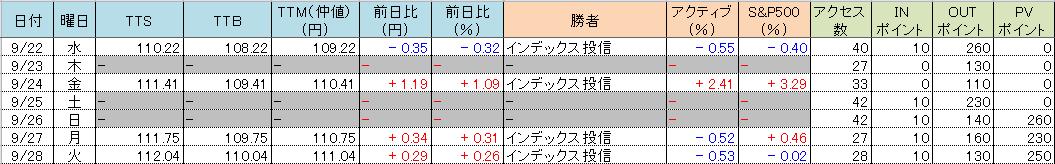f:id:bear-snow:20210929061357p:plain