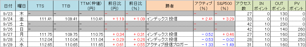 f:id:bear-snow:20210930055747p:plain