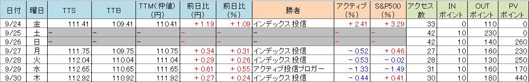 f:id:bear-snow:20211001060852p:plain