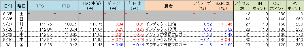 f:id:bear-snow:20211002061440p:plain