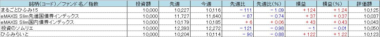 f:id:bear-snow:20211002211240p:plain