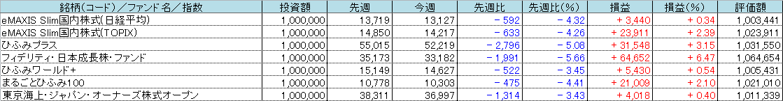 f:id:bear-snow:20211002212436p:plain