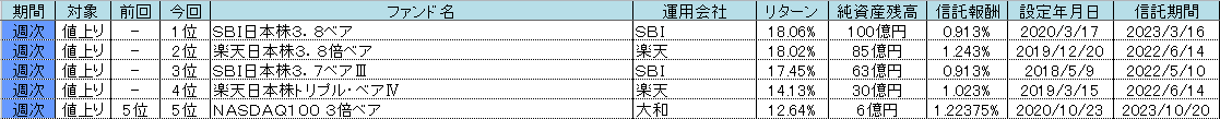 f:id:bear-snow:20211003054343p:plain