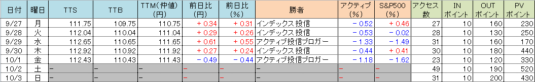 f:id:bear-snow:20211004045306p:plain