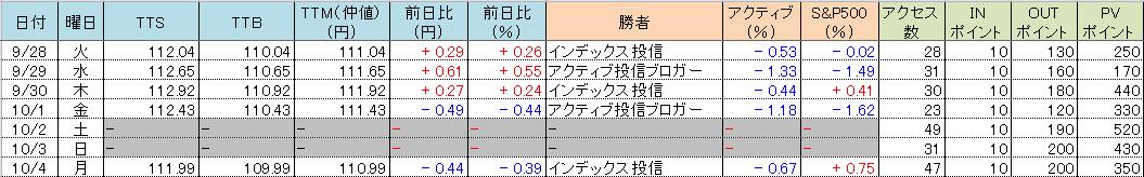 f:id:bear-snow:20211005092315p:plain