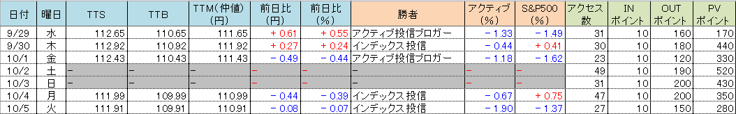 f:id:bear-snow:20211006061917p:plain
