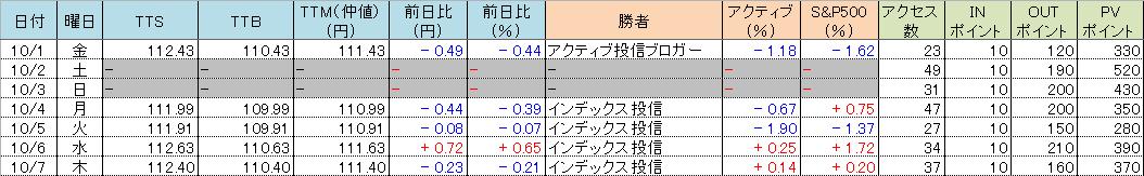 f:id:bear-snow:20211008055222p:plain
