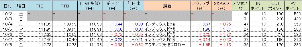 f:id:bear-snow:20211009055411p:plain