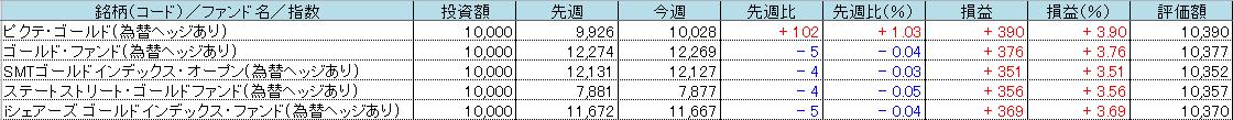 f:id:bear-snow:20211010054754p:plain