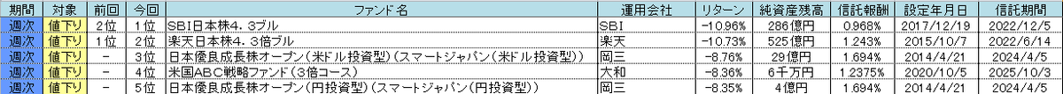 f:id:bear-snow:20211010064114p:plain