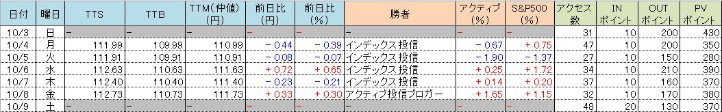 f:id:bear-snow:20211010064247p:plain