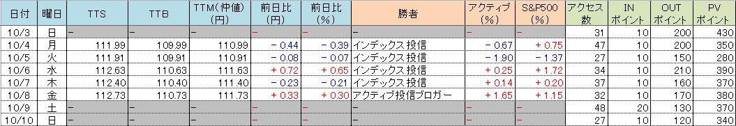 f:id:bear-snow:20211011051315p:plain