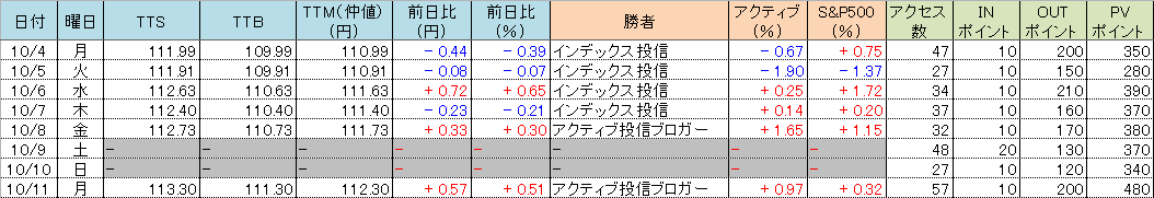 f:id:bear-snow:20211012060121p:plain