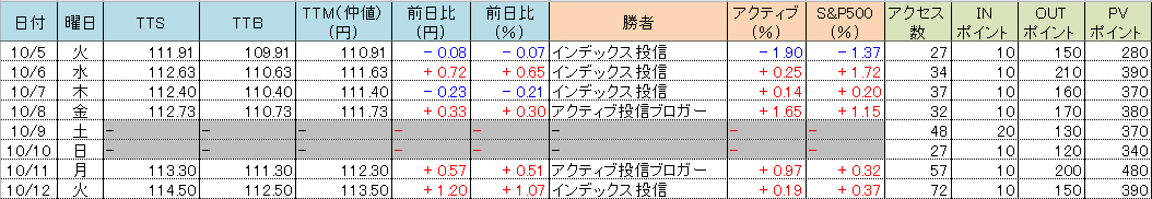 f:id:bear-snow:20211013061011p:plain