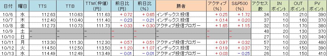 f:id:bear-snow:20211014061401p:plain