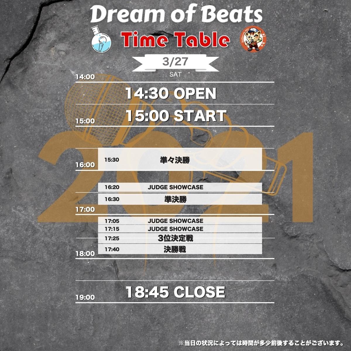 f:id:beatboxlab:20210324214558j:plain