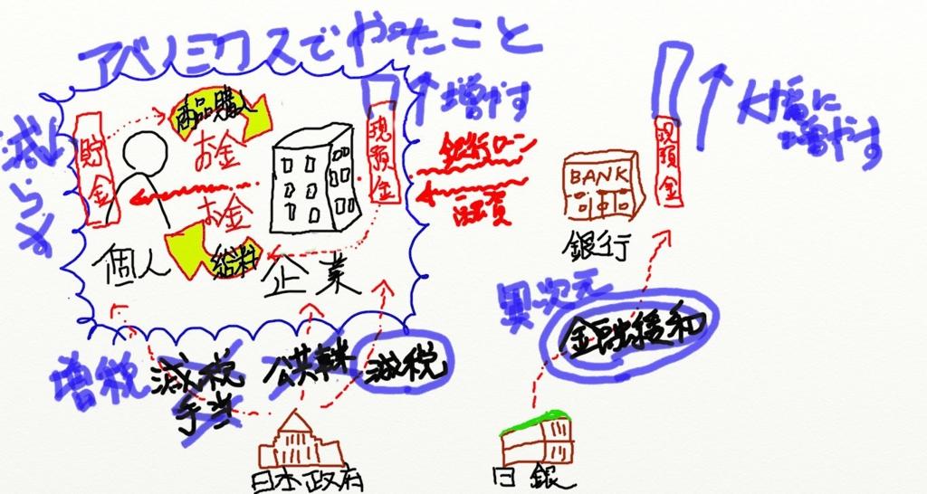 f:id:beatle_hat:20160911211803j:plain